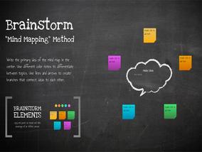 10 alternatieven voor PowerPoint