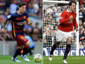 Champions League: de beste schutters aller tijden