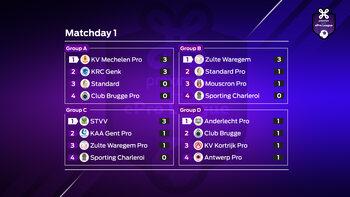 Proximus ePro League Play-offs : journée 1