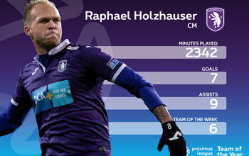 Le onze-type de la Proximus League cette saison // MILIEU (2) // Raphael Holzhauser (Beerschot VA)