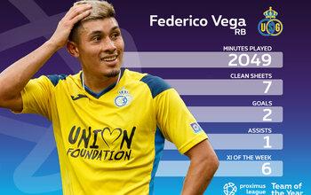 Le onze-type de la Proximus League cette saison // ARRIERE DROIT // Federico Vega (Union SG)