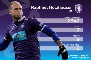 Proximus League XI van het seizoen // MIDDENVELD (2) // Raphael Holzhauser (Beerschot VA)