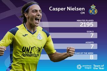 Proximus League XI van het seizoen // MIDDENVELD (3) // Casper Nielsen (Union SG)