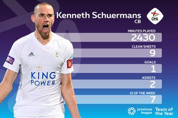 Proximus League XI van het seizoen // CENTRUMVERDEDIGER (1) // Kenneth Schuermans (OHL)