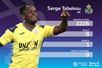 Proximus League XI van het seizoen // FLANKAANVALLER (2) // Serge Tabekou (Union SG)