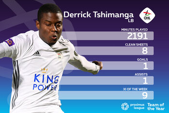 Proximus League XI van het seizoen // LINKSACHTER // Derrick Tshimanga (OHL)