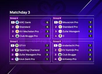 Proximus ePro League Play-offs: speeldag 3