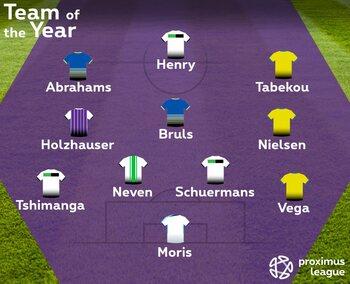 Dit is het volledige Proximus League-team van het seizoen (met ook de zeven bankzitters)!