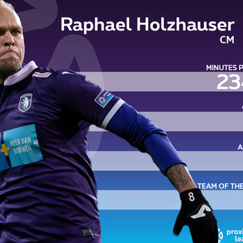 Proximus - TOTY Holzhauser