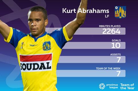 Proximus League XI van het seizoen // FLANKAANVALLER (1) // Kurt Abrahams (KVC Westerlo)