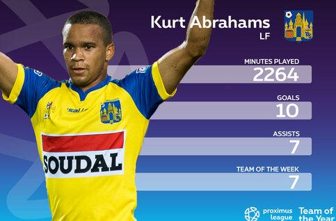 Le onze-type de la Proximus League cette saison // AILIER (1) DROIT // Kurt Abrahams (KVC Westerlo)