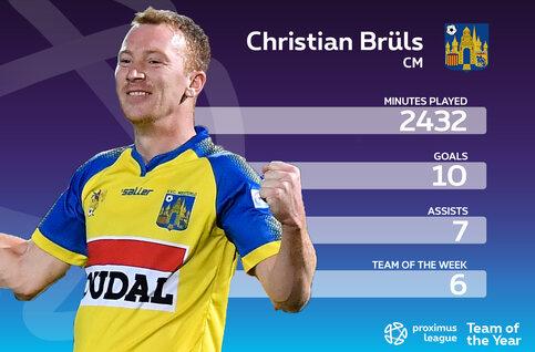 Proximus League XI van het seizoen // MIDDENVELD (1) // Christian Brüls (KVC Westerlo)