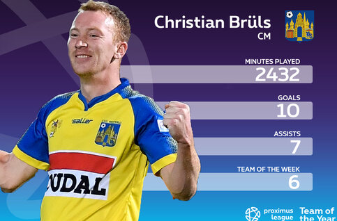 Le onze-type de la Proximus League cette saison // MILIEU (1) // Christian Brüls (KVC Westerlo)