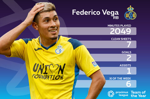 Proximus League XI van het seizoen // RECHTSACHTER // Federico Vega (Union SG)