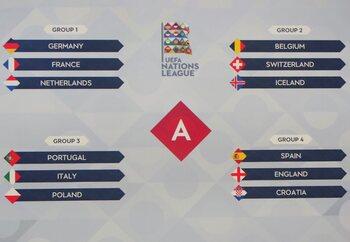 Hoe ziet de UEFA Nations League eruit?