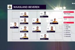 Speeldag 12 Eupen - W.-Beveren (1-1)