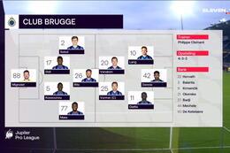 Speeldag 12 Ostende - FC Bruges (1-3)