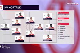 Journée 13 FC Bruges - Courtrai (1-0)