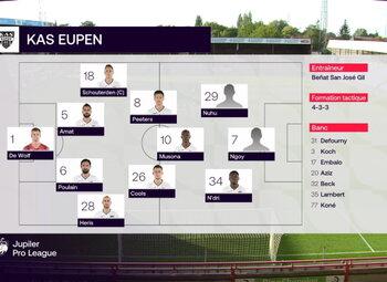 Journée 3 Courtrai - Eupen (0-0)