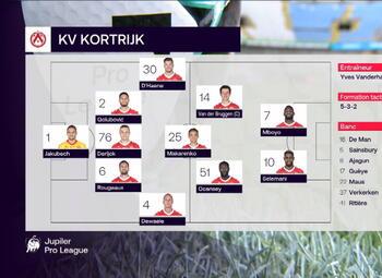 Journée 4 Cercle Bruges - Courtrai (0-1)