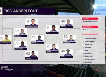 Journée 4 Ostende - Anderlecht (2-2)