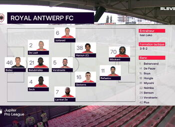 Speeldag 4 Sporting Charleroi - Royal Antwerp (2-0)