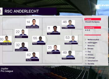 Speeldag 4 KV Oostende - RSC Anderlecht (2-2)
