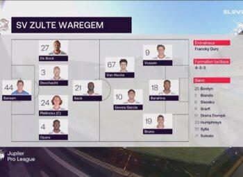 Speeldag 2 Zulte W. - Sporting Charleroi (0-2)