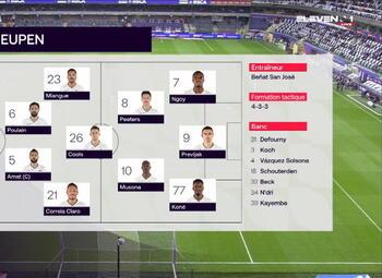 Journée 7 Anderlecht - Eupen (1-1)