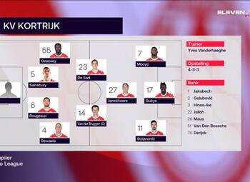 Speeldag 13 Club Brugge - KV Kortrijk (1-0)