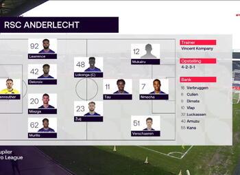 Speeldag 13 Beerschot - RSC Anderlecht (2-1)
