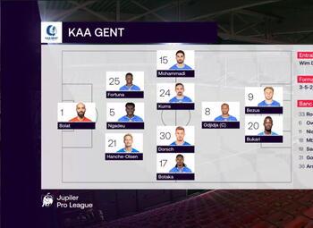 Speeldag 13 Sporting Charleroi - KAA Gent (0-1)