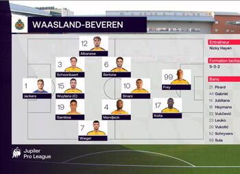 Speeldag 14 STVV - Waasland-Beveren (1-1)