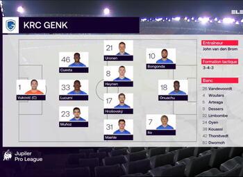 Speeldag 14 Cercle Brugge - KRC Genk (1-5)