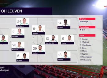 Speeldag 16 KV Kortrijk - OH Leuven (0-3)