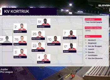 Speeldag 17 KRC Genk - KV Kortrijk (2-0)