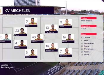 Speeldag 17 OH Leuven - KV Mechelen (1-2)