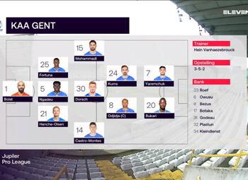 Speeldag 17 Club Brugge - KAA Gent (0-1)