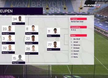 Speeldag 19 Club Brugge - Eupen (3-0)