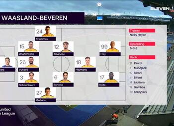 Speeldag 19 KRC Genk - Waasland-B. (1-1)