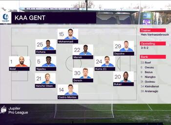 Speeldag 30 Beerschot - KAA Gent (1-1)