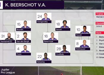 Speeldag 17 Beerschot - Cercle Brugge (1-1)