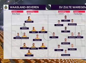 Speeldag 20 Waasland-B- SV Zulte Waregem (1-5)
