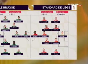 Speeldag 20 Cercle Brugge - Standard (0-1)