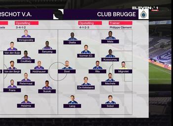 Speeldag 20 Beerschot - Club Brugge (0-3)