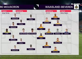 Speeldag 25 Moeskroen - Waasland-Beveren (1-1)