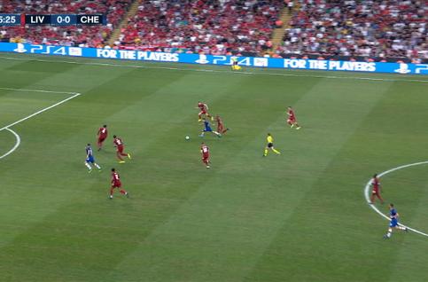 Goal: Liverpool 0 - 1 Chelsea 36' Giroud